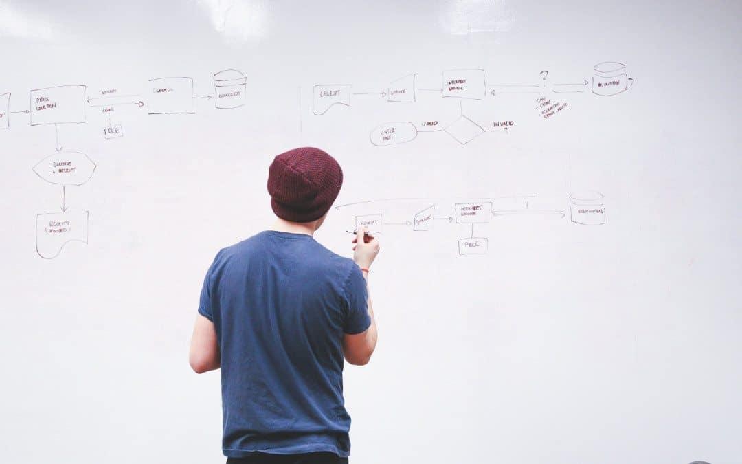 Mann erarbeitet an Whiteboard Prozesse