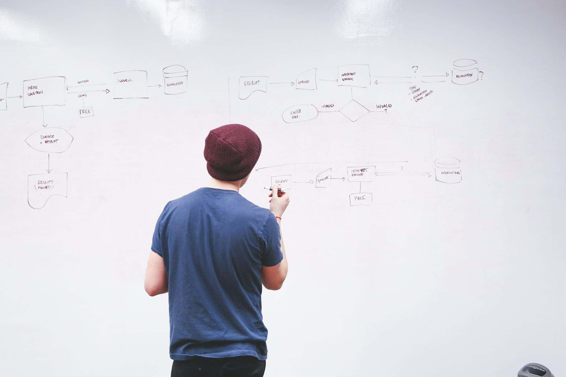 Man creating a process on a whiteboard, e.g. a Content Marketing process
